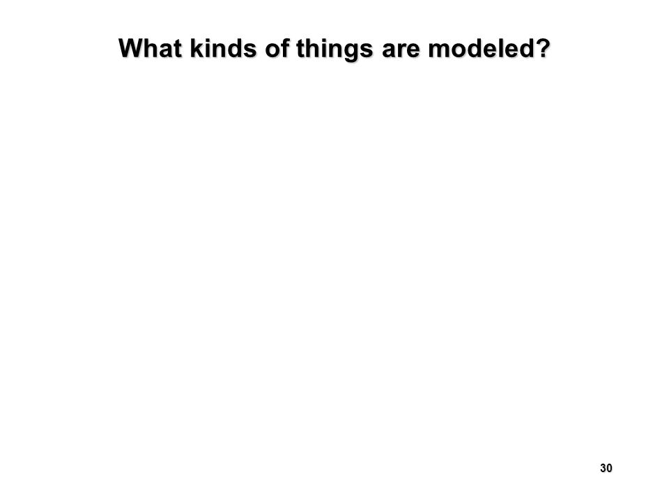 30 What kinds of things are modeled