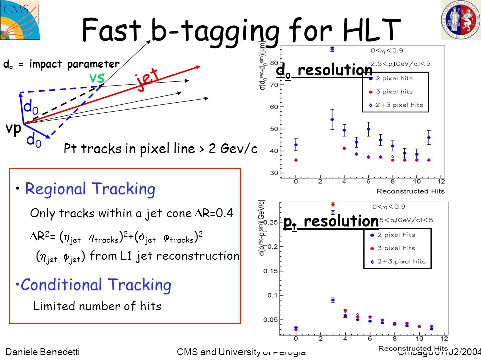 Daniele Benedetti CMS and University of Perugia Chicago 07/02/2004 Fast b-tagging for HLT jet vs vp d0d0 d0d0 Regional Tracking Conditional Tracking Only tracks within a jet cone  R=0.4  R 2 = (  jet  tracks ) 2 +(  jet  tracks ) 2  (  jet,  jet ) from L1 jet reconstruction Limited number of hits Pt tracks in pixel line > 2 Gev/c d o resolution p t resolution d o = impact parameter