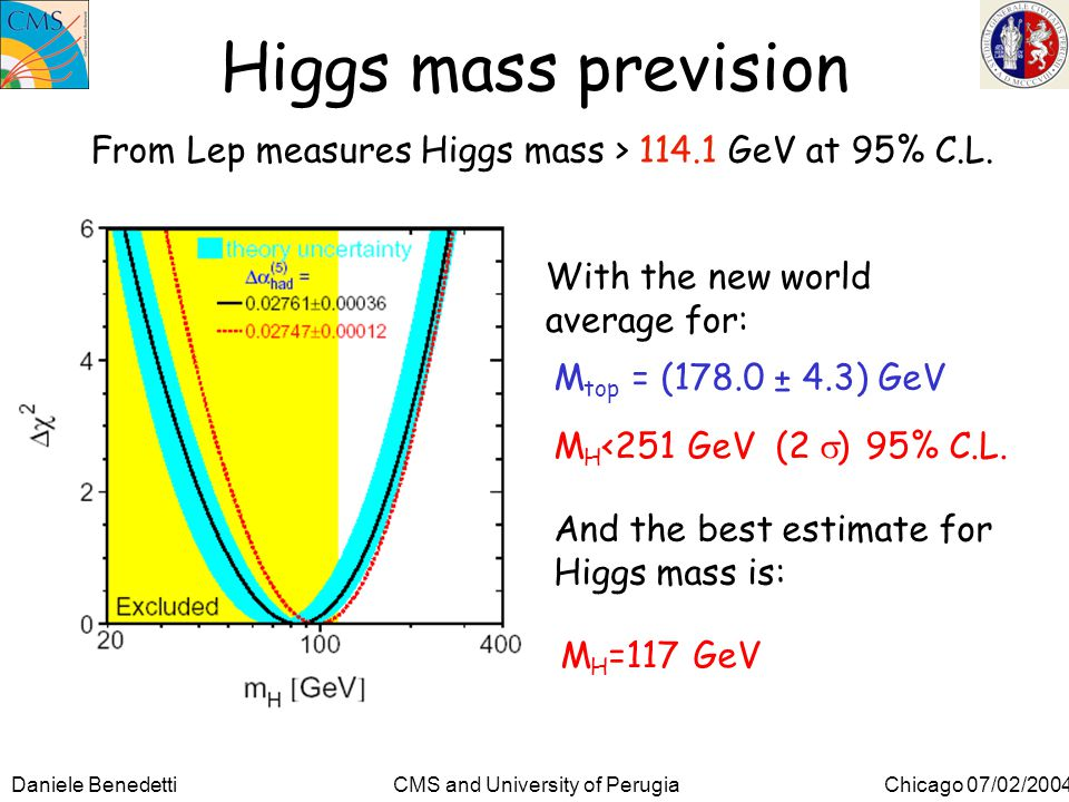 Daniele Benedetti CMS and University of Perugia Chicago 07/02/2004 Higgs mass prevision From Lep measures Higgs mass > GeV at 95% C.L.