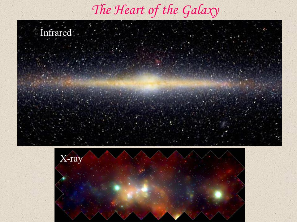 The Heart of the Galaxy Infrared X-ray