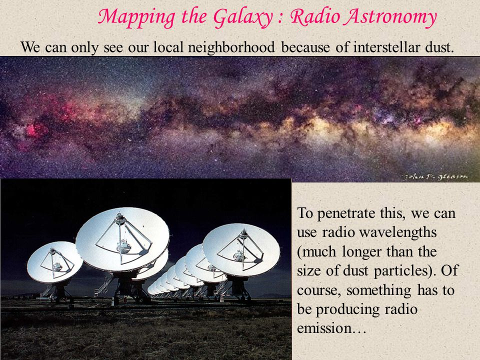 Mapping the Galaxy : Radio Astronomy We can only see our local neighborhood because of interstellar dust.