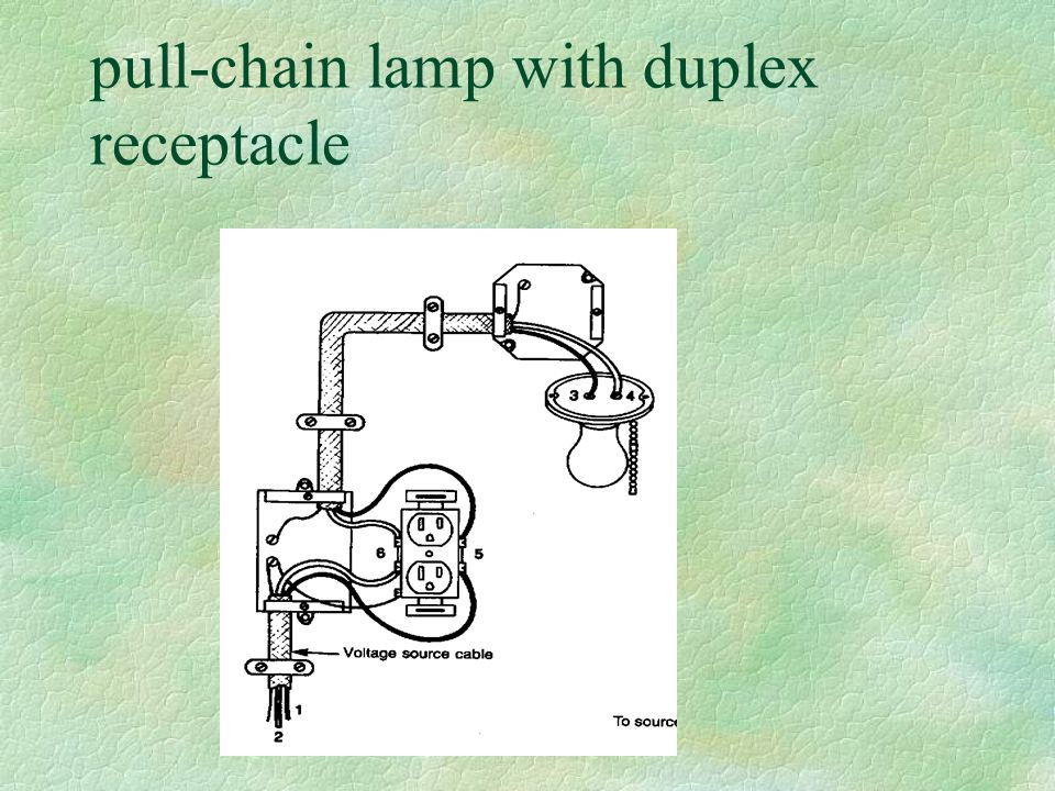 pull-chain lamp with duplex receptacle