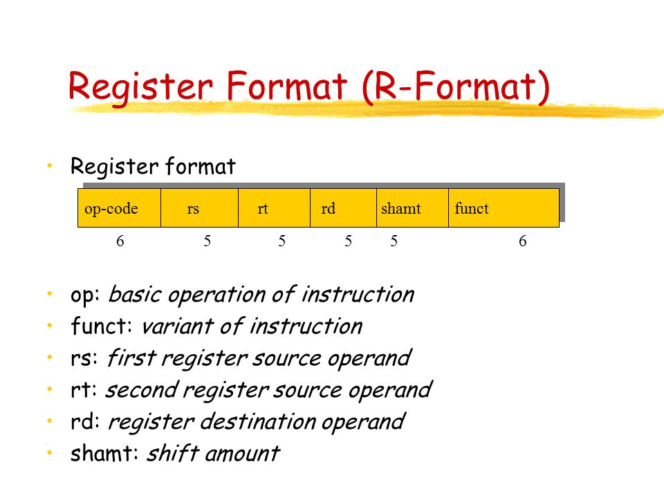 Register Format (R-Format) Register format op: basic operation of instruction funct: variant of instruction rs: first register source operand rt: second register source operand rd: register destination operand shamt: shift amount op-code rs rt rd shamt funct 6 555 5 6