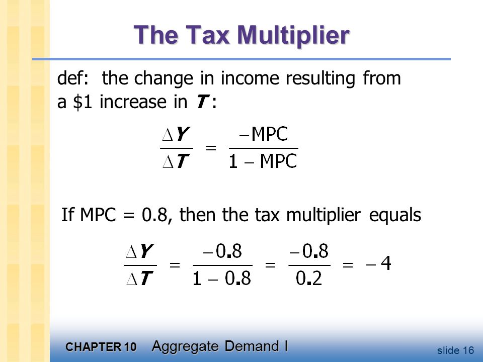 CHAPTER 10 Aggregate Demand I slide 16 The Tax Multiplier def: the change in income resulting from a $1 increase in T : If MPC = 0.8, then the tax multiplier equals