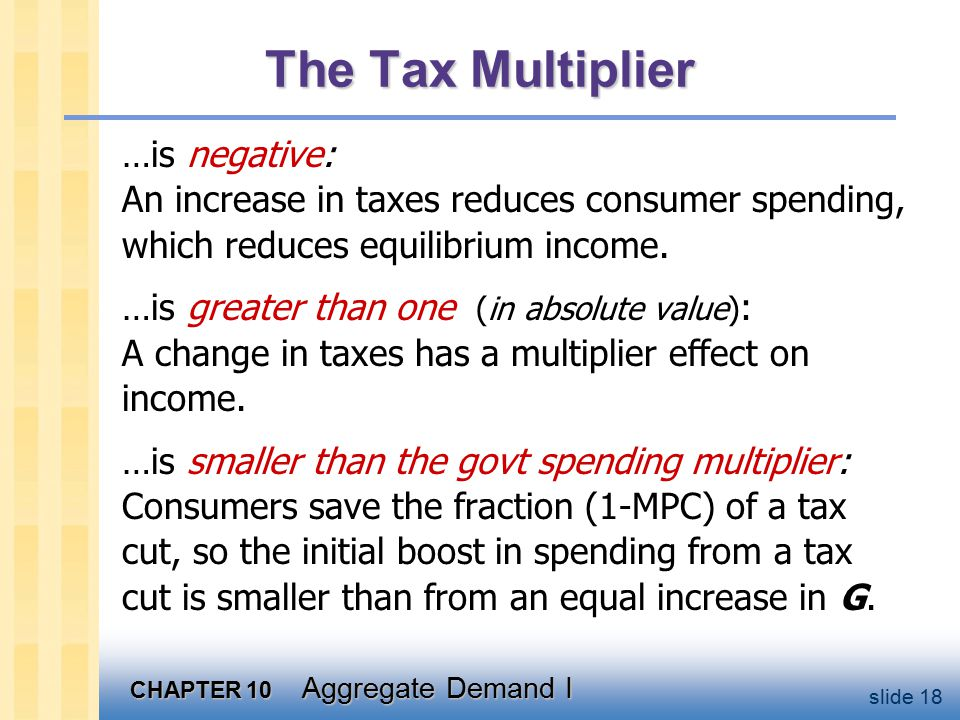 CHAPTER 10 Aggregate Demand I slide 18 The Tax Multiplier …is negative: An increase in taxes reduces consumer spending, which reduces equilibrium income.