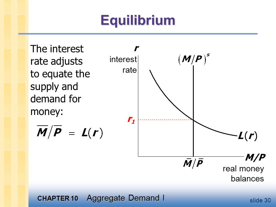 CHAPTER 10 Aggregate Demand I slide 30 Equilibrium The interest rate adjusts to equate the supply and demand for money: M/P real money balances r interest rate L (r )L (r ) r1r1