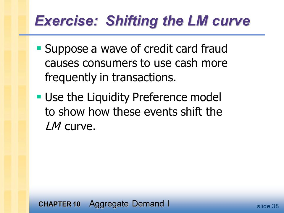 CHAPTER 10 Aggregate Demand I slide 38 Exercise: Shifting the LM curve  Suppose a wave of credit card fraud causes consumers to use cash more frequently in transactions.