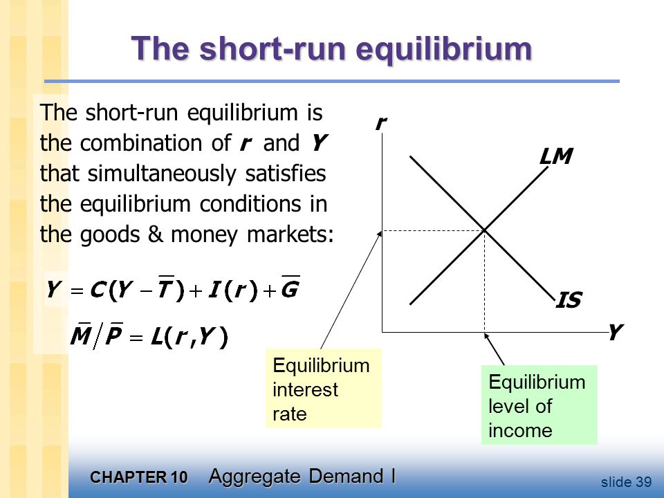 CHAPTER 10 Aggregate Demand I slide 39 The short-run equilibrium The short-run equilibrium is the combination of r and Y that simultaneously satisfies the equilibrium conditions in the goods & money markets: Y r IS LM Equilibrium interest rate Equilibrium level of income
