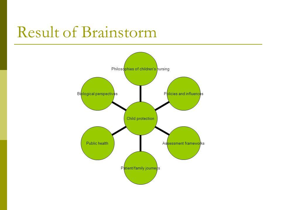 """Presentation """"Curriculum Development Child Branch. Result of ..."""