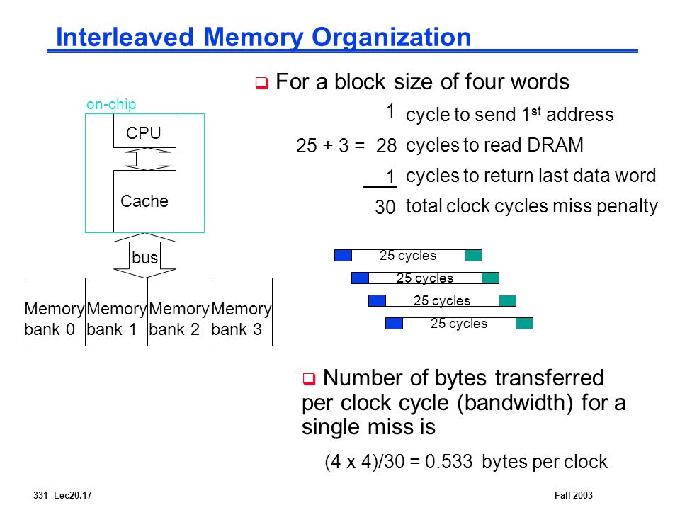 331 Lec20.17Fall 2003 Interleaved Memory Organization  For a block size of four words cycle to send 1 st address cycles to read DRAM cycles to return last data word total clock cycles miss penalty CPU Cache Memory bank 1 bus on-chip Memory bank 0 Memory bank 2 Memory bank 3  Number of bytes transferred per clock cycle (bandwidth) for a single miss is bytes per clock 25 cycles (4 x 4)/30 = =