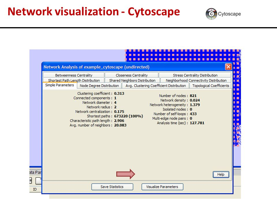 Network visualization - Cytoscape