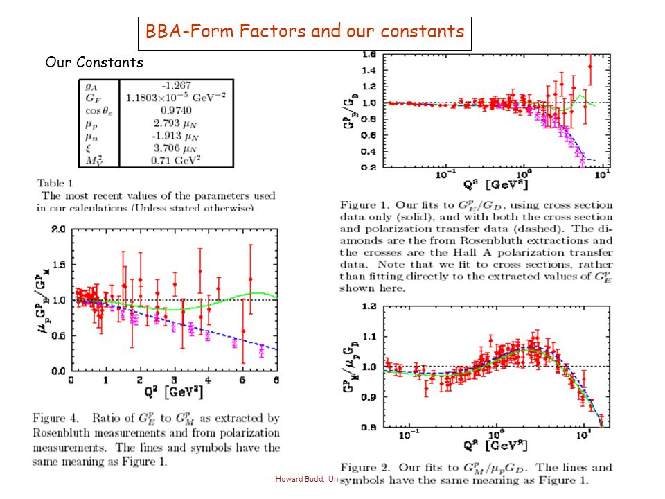 5 Our Constants BBA-Form Factors and our constants