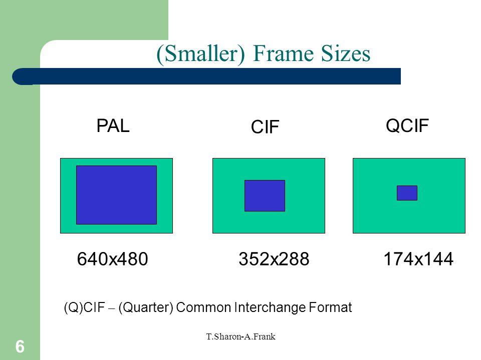 Standard Frame Sizes  Standard Poster Size