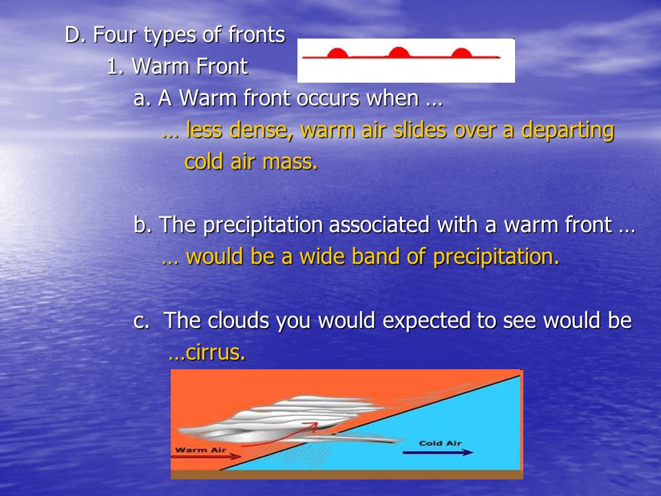 D. Four types of fronts 1. Warm Front a. A Warm front occurs when … a.