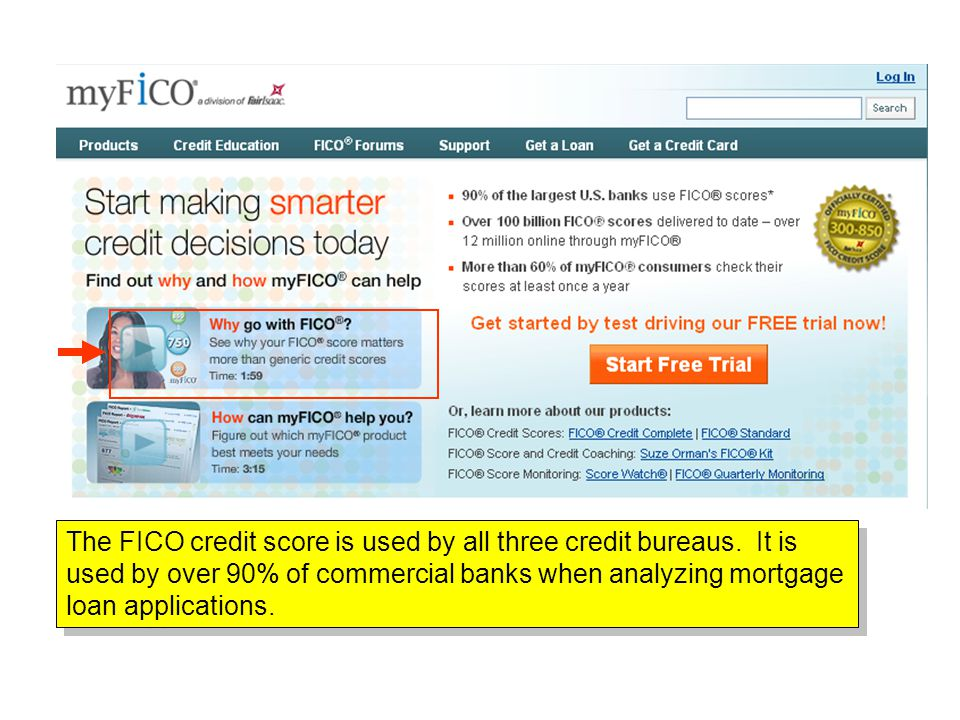 The FICO credit score is used by all three credit bureaus.