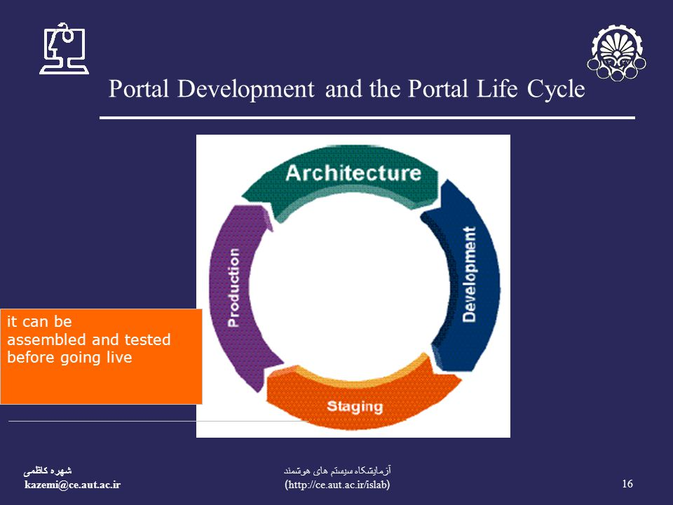 شهره کاظمی 16 آزمایشکاه سیستم های هوشمند (  Portal Development and the Portal Life Cycle it can be assembled and tested before going live