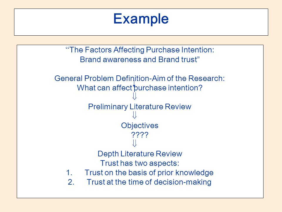 purchase decision literature review - A Brief Literature Review on ...