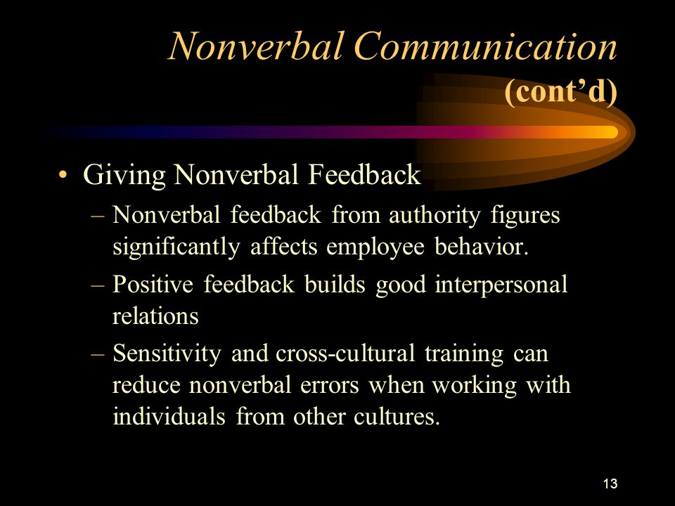 13 Nonverbal Communication (cont'd) Giving Nonverbal Feedback –Nonverbal feedback from authority figures significantly affects employee behavior.