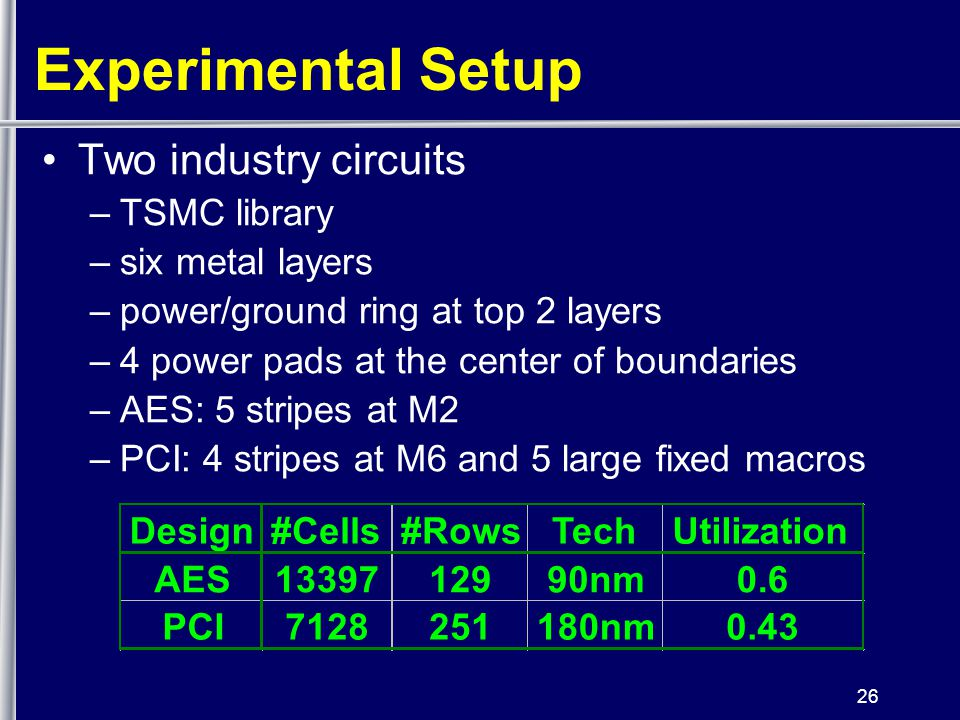 26 Experimental Setup Two industry circuits –TSMC library –six metal layers –power/ground ring at top 2 layers –4 power pads at the center of boundaries –AES: 5 stripes at M2 –PCI: 4 stripes at M6 and 5 large fixed macros Design#Cells#RowsTechUtilization AES nm0.6 PCI nm0.43