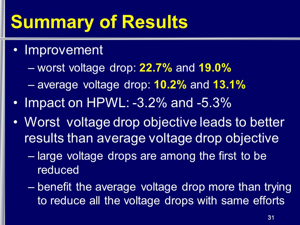 31 Summary of Results Improvement –worst voltage drop: 22.7% and 19.0% –average voltage drop: 10.2% and 13.1% Impact on HPWL: -3.2% and -5.3% Worst voltage drop objective leads to better results than average voltage drop objective –large voltage drops are among the first to be reduced –benefit the average voltage drop more than trying to reduce all the voltage drops with same efforts