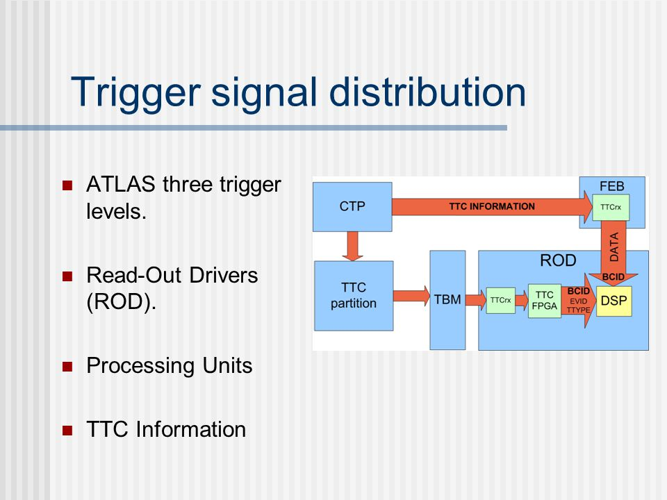 Trigger signal distribution ATLAS three trigger levels.