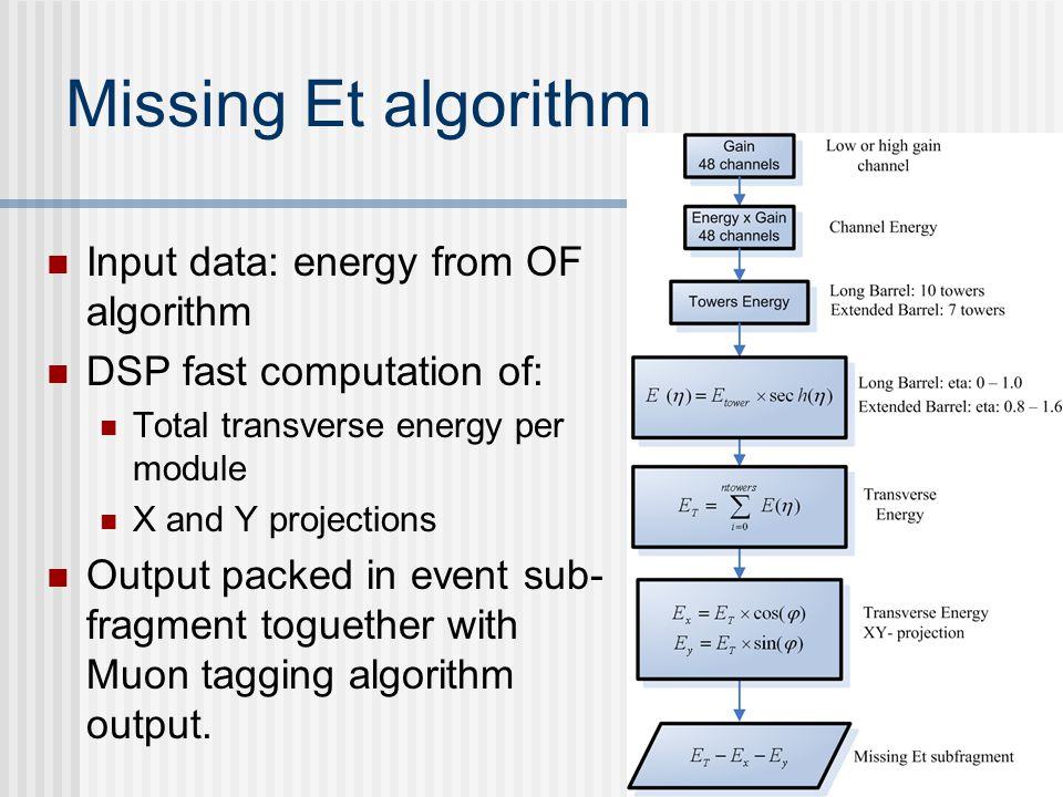 Missing Et algorithm Input data: energy from OF algorithm DSP fast computation of: Total transverse energy per module X and Y projections Output packed in event sub- fragment toguether with Muon tagging algorithm output.
