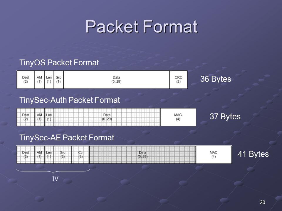 20 Packet Format IV TinyOS Packet Format TinySec-Auth Packet Format TinySec-AE Packet Format 36 Bytes 37 Bytes 41 Bytes