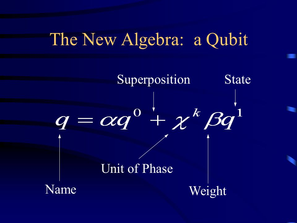 The New Algebra: a Qubit Name Weight StateSuperposition Unit of Phase