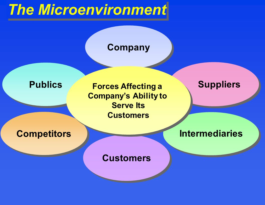microenvironment and macroenvironment of nike shoe company latest report New comprehensive testing facility in china environmental assessment and forecasting nike industry and company analysis.