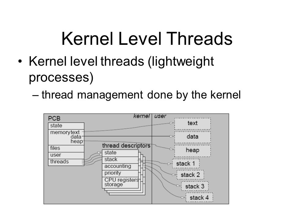 Kernel Level Threads Kernel level threads (lightweight processes) –thread management done by the kernel