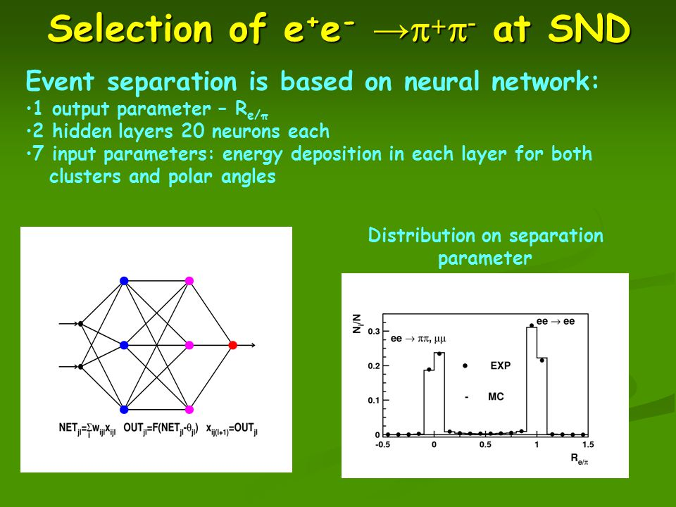 Selection of e + e - →  +  - at SND Event separation is based on neural network: 1 output parameter – R e/π 2 hidden layers 20 neurons each 7 input parameters: energy deposition in each layer for both clusters and polar angles      Θ   Distribution on separation parameter