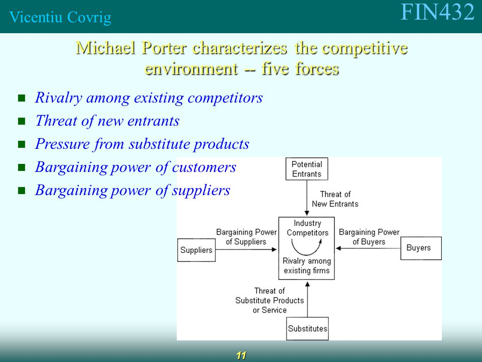 FIN432 Vicentiu Covrig 11 Michael Porter characterizes the competitive environment -- five forces Rivalry among existing competitors Threat of new entrants Pressure from substitute products Bargaining power of customers Bargaining power of suppliers