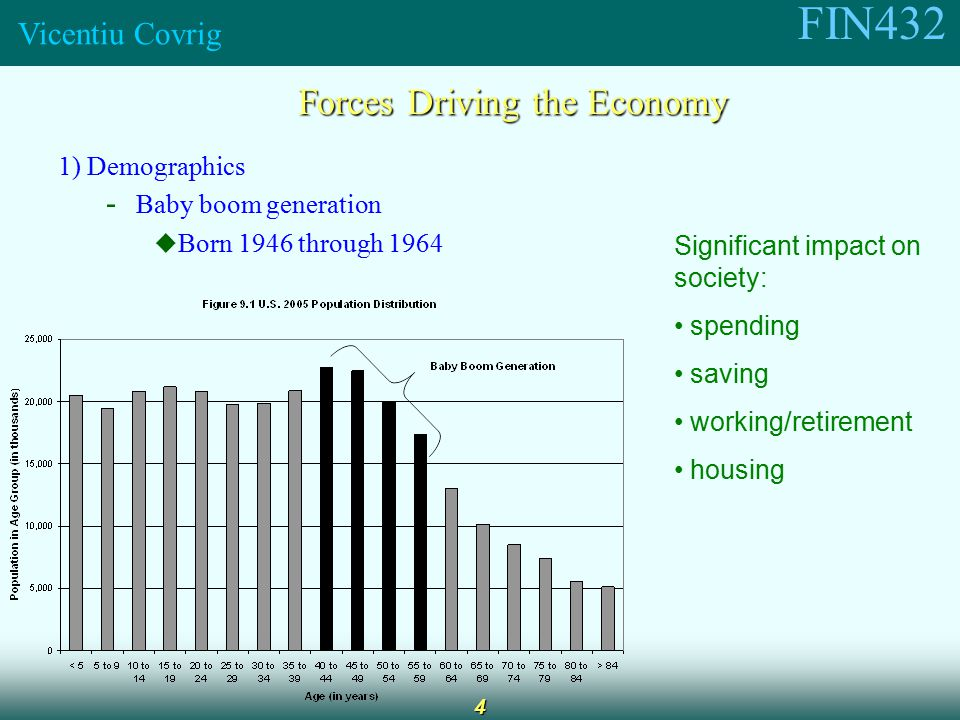 FIN432 Vicentiu Covrig 4 Forces Driving the Economy 1) Demographics - Baby boom generation  Born 1946 through 1964 Significant impact on society: spending saving working/retirement housing
