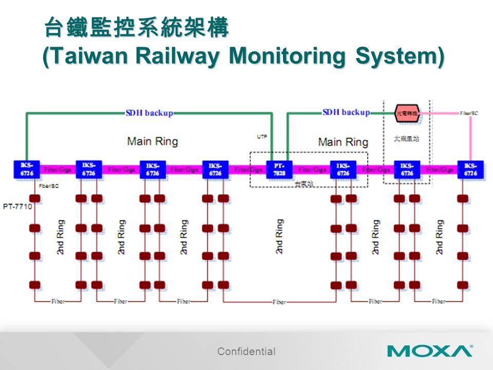 Confidential 台鐵監控系統架構 (Taiwan Railway Monitoring System)