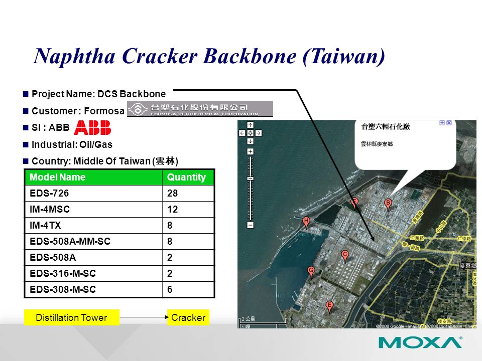 Naphtha Cracker Backbone (Taiwan) Project Name: DCS Backbone Customer : Formosa SI : ABB Industrial: Oil/Gas Country: Middle Of Taiwan ( 雲林 ) Model NameQuantity EDS-72628 IM-4MSC12 IM-4TX8 EDS-508A-MM-SC8 EDS-508A2 EDS-316-M-SC2 EDS-308-M-SC6 Distillation TowerCracker