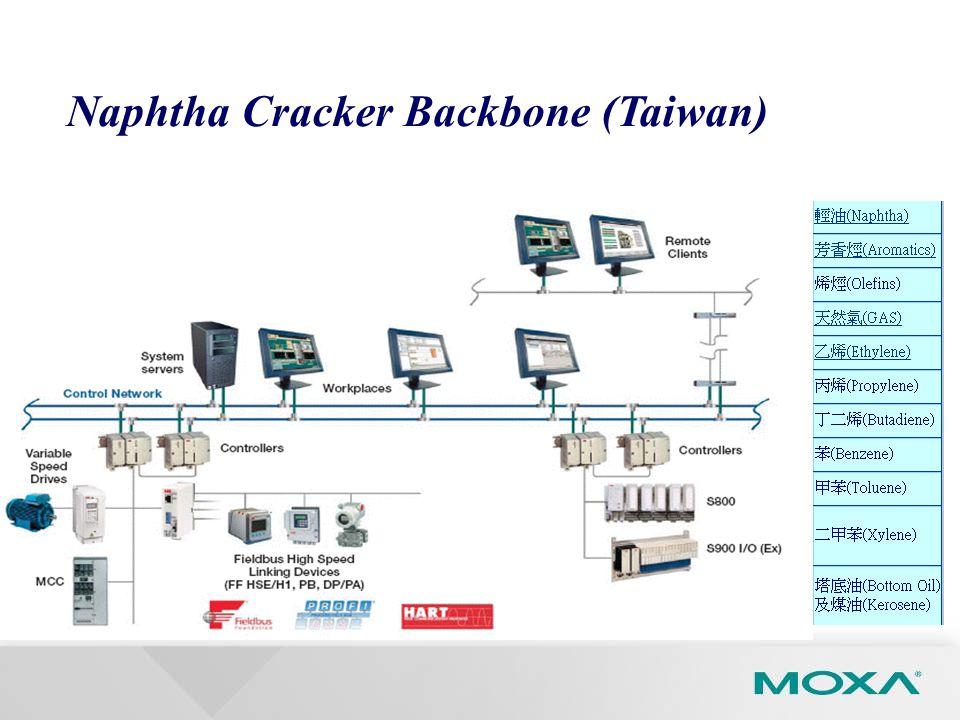 Naphtha Cracker Backbone (Taiwan)