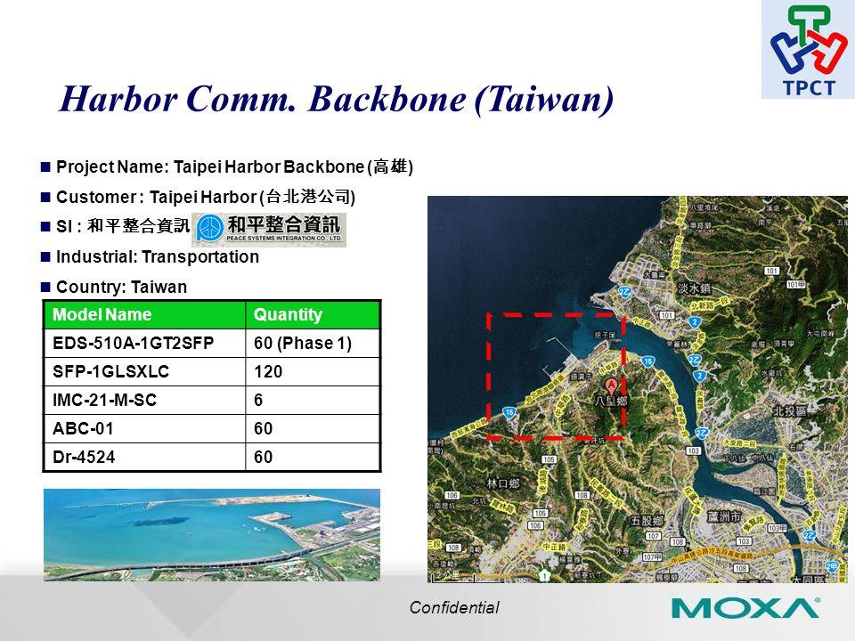 Harbor Comm.