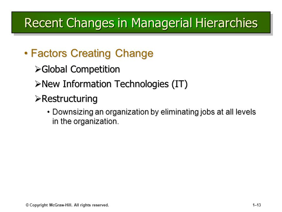 © Copyright McGraw-Hill. All rights reserved.1–13 Recent Changes in Managerial Hierarchies Factors Creating ChangeFactors Creating Change  Global Com