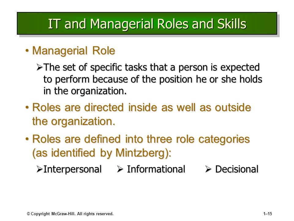 © Copyright McGraw-Hill. All rights reserved.1–15 IT and Managerial Roles and Skills Managerial RoleManagerial Role  The set of specific tasks that a