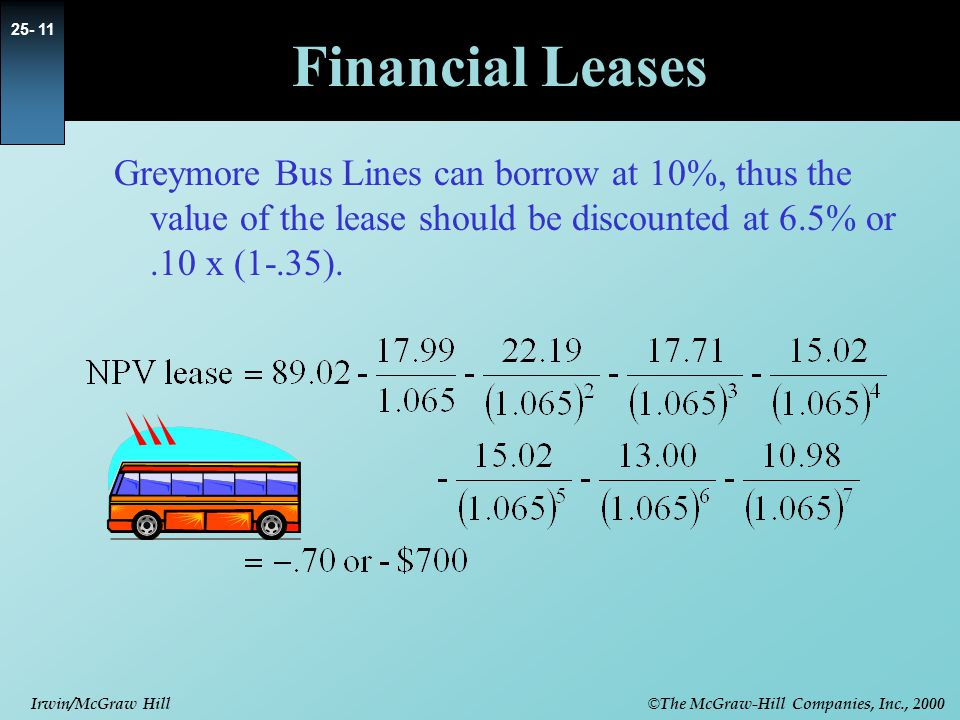 © The McGraw-Hill Companies, Inc., 2000 Irwin/McGraw Hill Financial Leases Greymore Bus Lines can borrow at 10%, thus the value of the lease should be discounted at 6.5% or.10 x (1-.35).