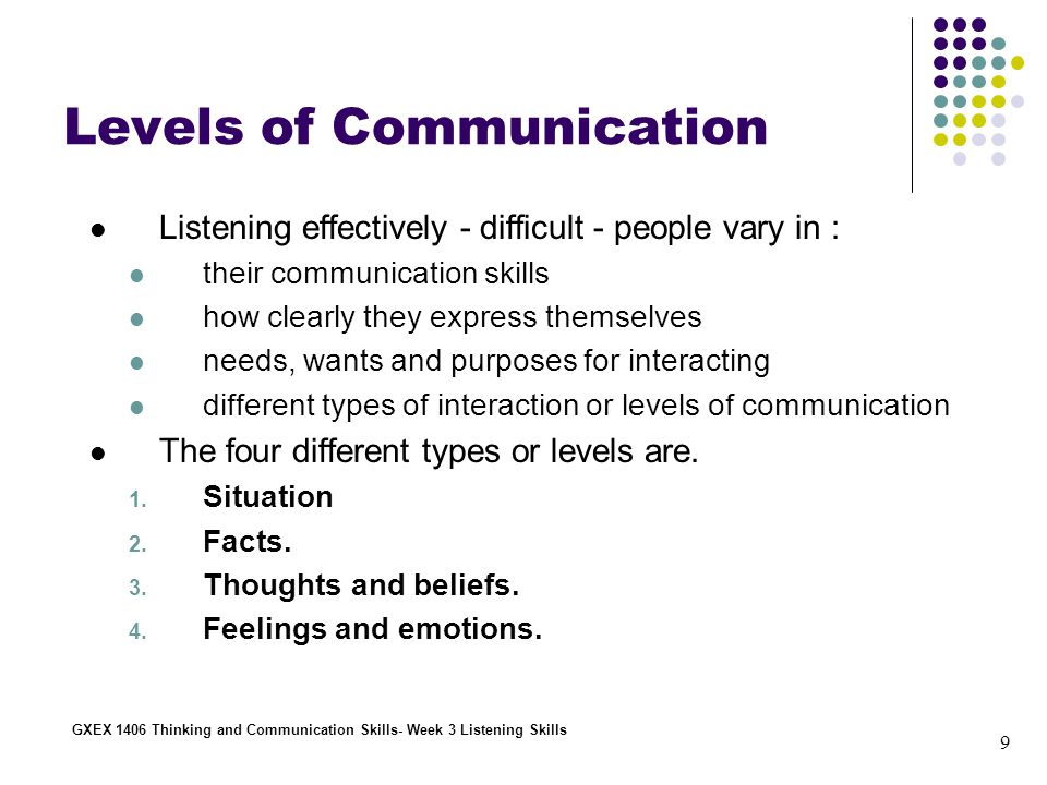 9 GXEX 1406 Thinking and Communication Skills- Week 3 Listening Skills Levels of Communication Listening effectively - difficult - people vary in : their communication skills how clearly they express themselves needs, wants and purposes for interacting different types of interaction or levels of communication The four different types or levels are.