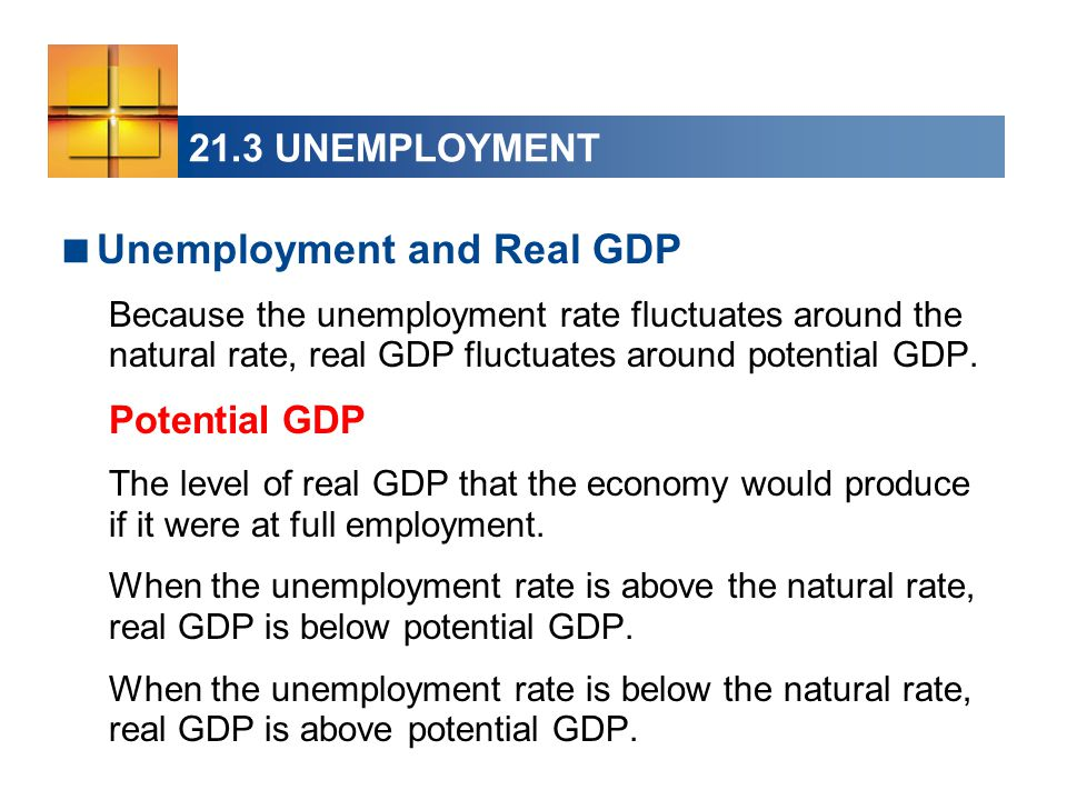 21.3 UNEMPLOYMENT  Unemployment and Real GDP Because the unemployment rate fluctuates around the natural rate, real GDP fluctuates around potential GDP.