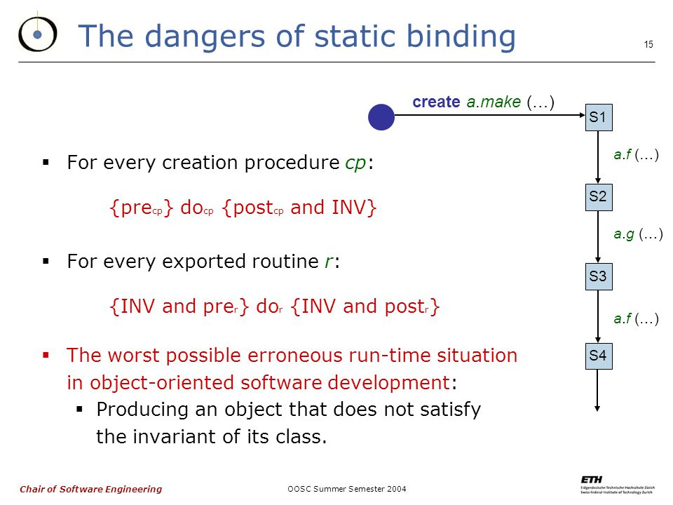Chair of Software Engineering OOSC Summer Semester The dangers of static binding  For every creation procedure cp: {pre cp } do cp {post cp and INV}  For every exported routine r: {INV and pre r } do r {INV and post r }  The worst possible erroneous run-time situation in object-oriented software development:  Producing an object that does not satisfy the invariant of its class.