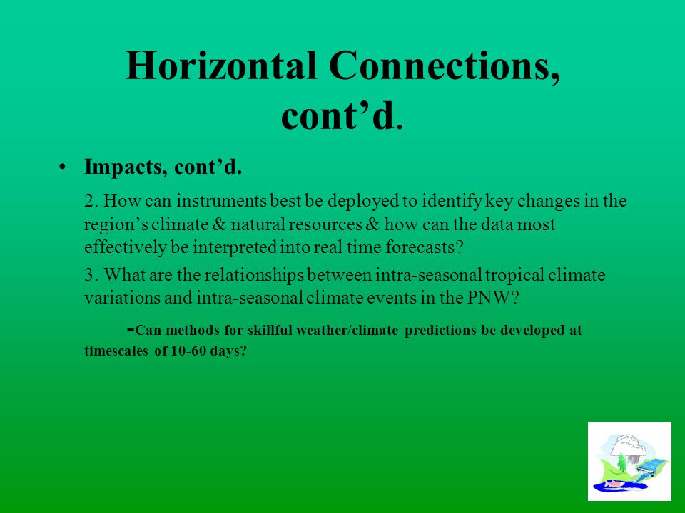 Horizontal Connections, cont'd. Impacts, cont'd. 2.