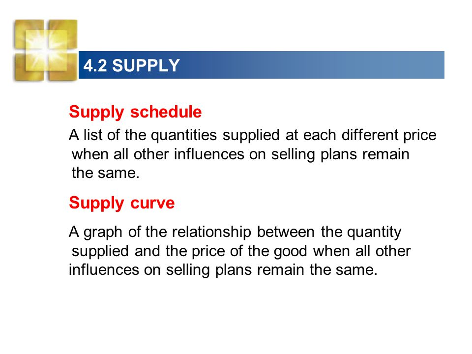 4.2 SUPPLY Supply schedule A list of the quantities supplied at each different price when all other influences on selling plans remain the same.