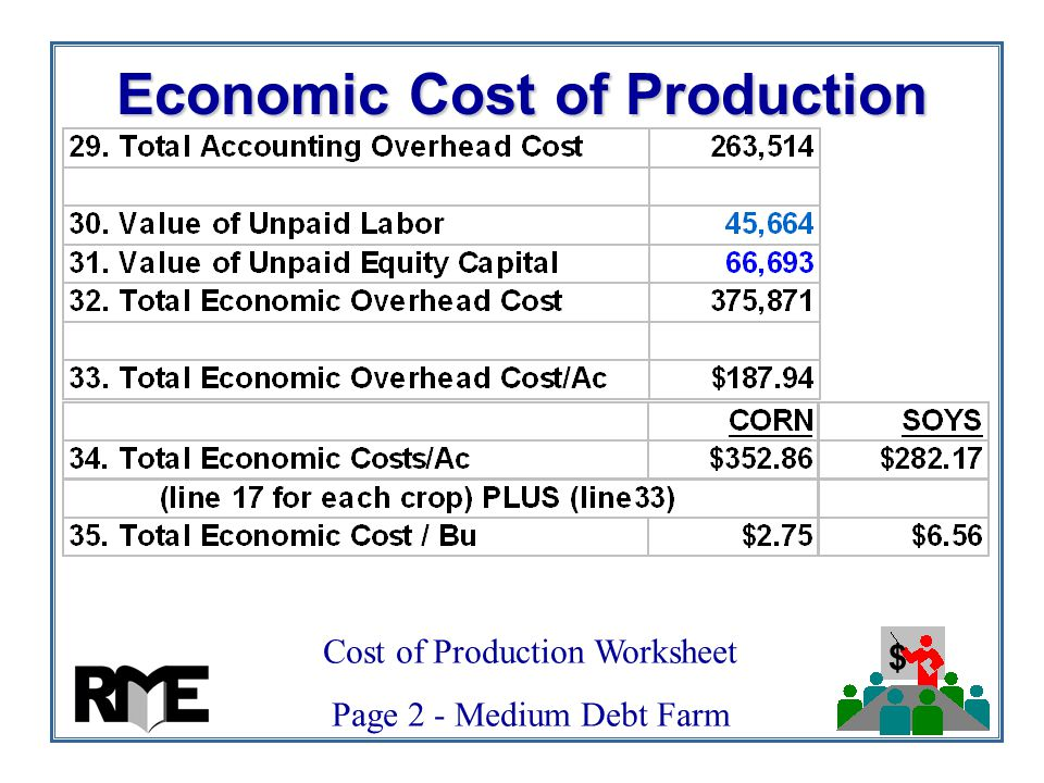 economic total cost View notes - economic cost from economics 1100 at kennesaw total costs (or economic costs) explained the total economic costs associated with entrepreneurship (or going into business for oneself).
