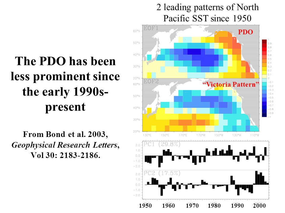 The PDO has been less prominent since the early 1990s- present From Bond et al.