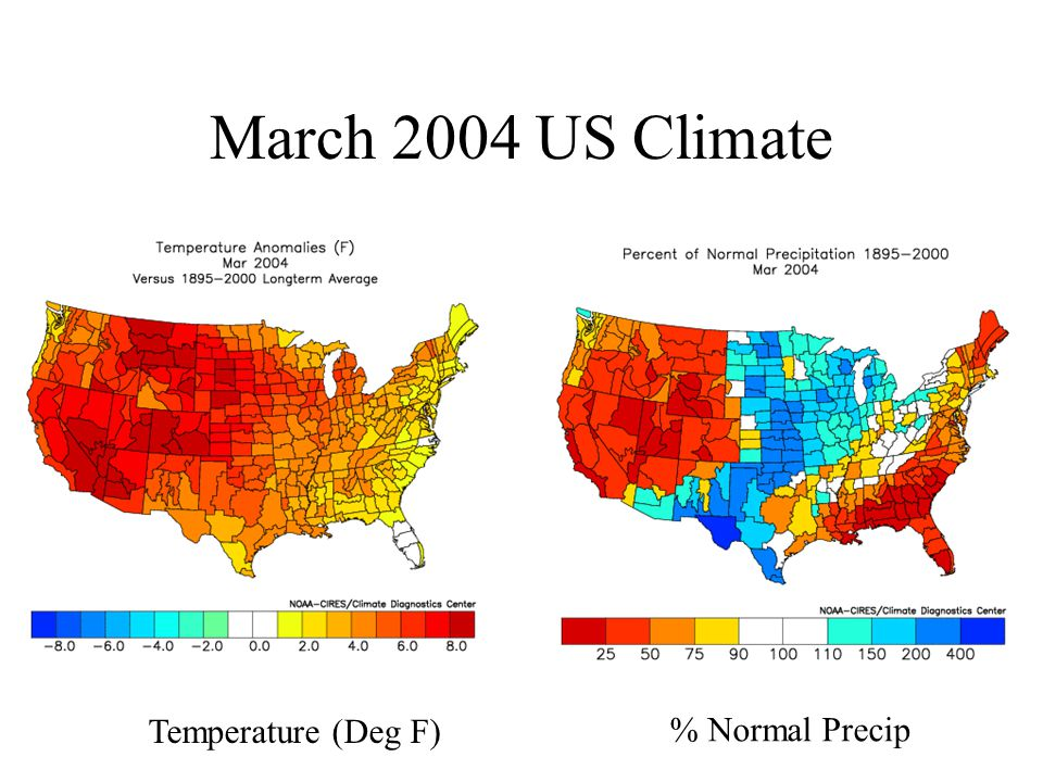 March 2004 US Climate % Normal Precip Temperature (Deg F)