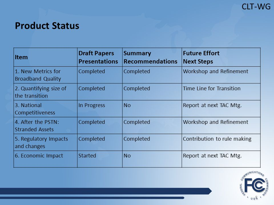 8 CLT-WG Product Status Item Draft Papers Presentations Summary Recommendations Future Effort Next Steps 1.