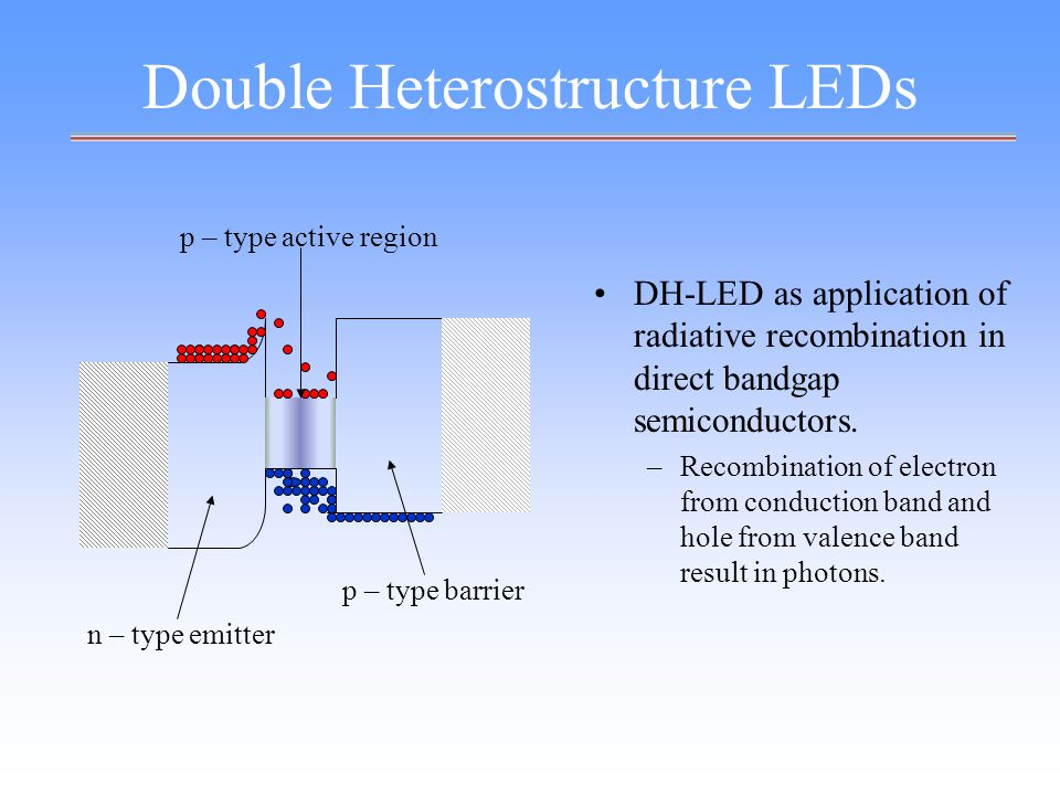 Double Heterostructure LEDs DH-LED as application of radiative recombination in direct bandgap semiconductors.